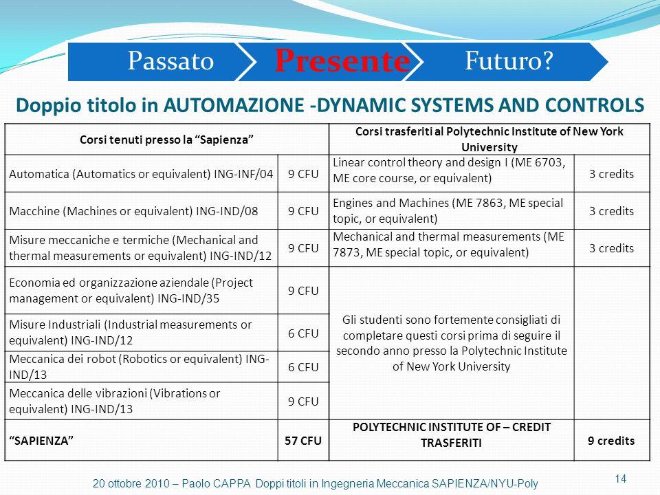 14 20 ottobre 2010 – Paolo CAPPA Doppi titoli in Ingegneria Meccanica SAPIENZA/NYU-Poly Doppio titolo in AUTOMAZIONE -DYNAMIC SYSTEMS AND CONTROLS Pas