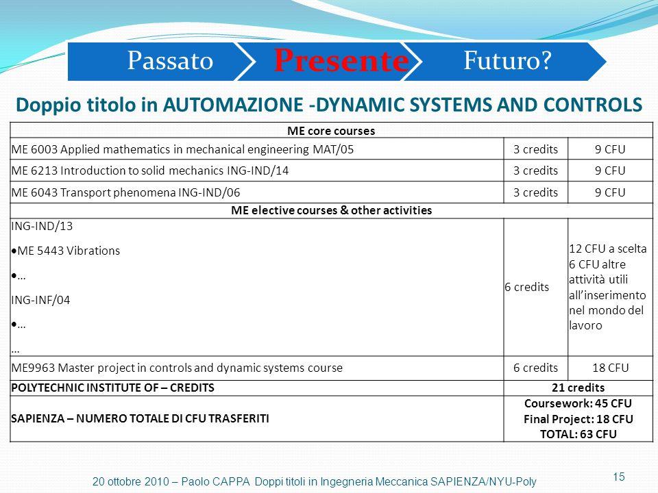 15 20 ottobre 2010 – Paolo CAPPA Doppi titoli in Ingegneria Meccanica SAPIENZA/NYU-Poly Doppio titolo in AUTOMAZIONE -DYNAMIC SYSTEMS AND CONTROLS Pas