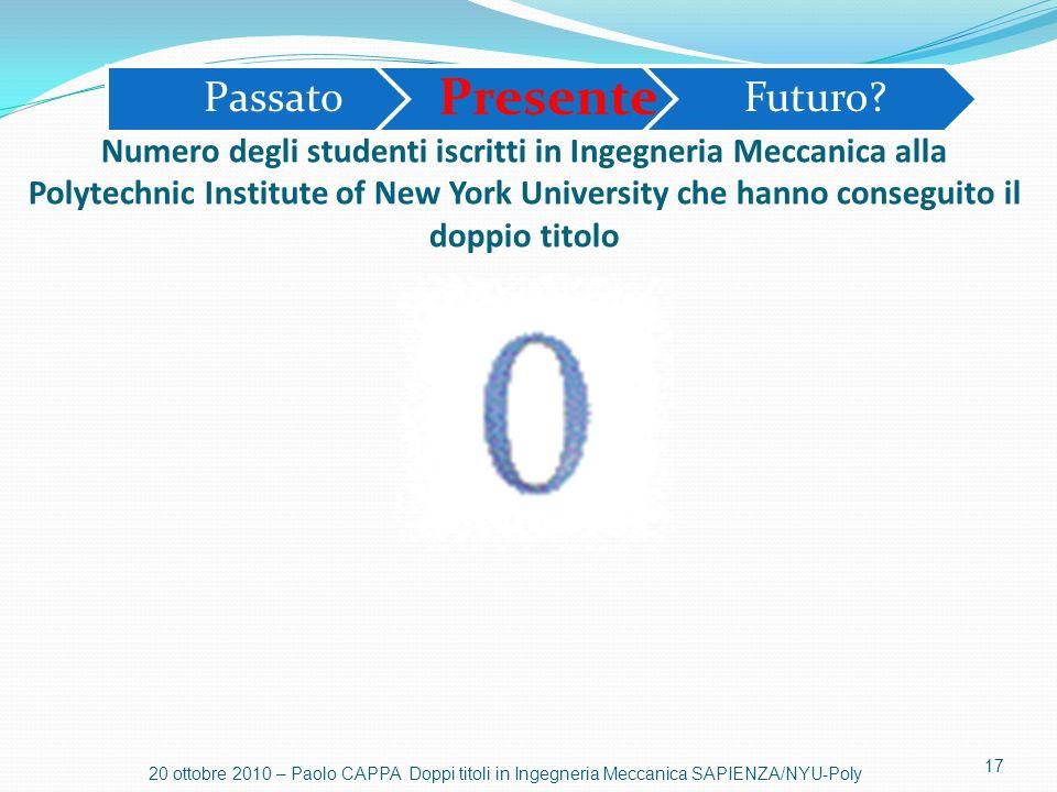 17 20 ottobre 2010 – Paolo CAPPA Doppi titoli in Ingegneria Meccanica SAPIENZA/NYU-Poly Numero degli studenti iscritti in Ingegneria Meccanica alla Po