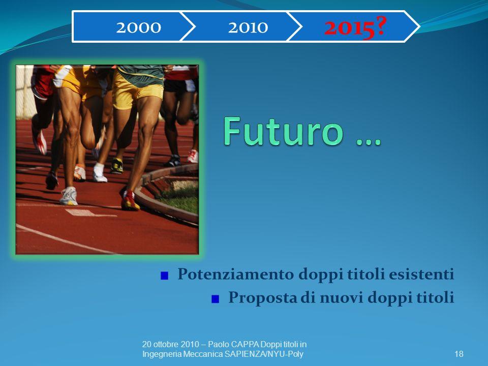 20002010 2015? 18 20 ottobre 2010 – Paolo CAPPA Doppi titoli in Ingegneria Meccanica SAPIENZA/NYU-Poly Potenziamento doppi titoli esistenti Proposta d