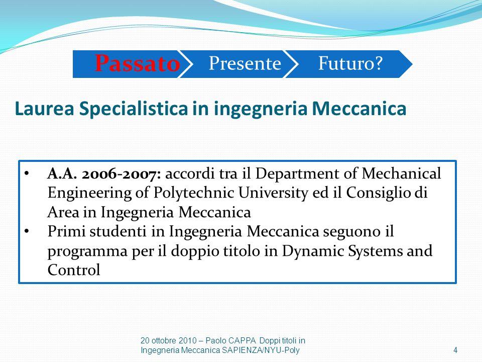 15 20 ottobre 2010 – Paolo CAPPA Doppi titoli in Ingegneria Meccanica SAPIENZA/NYU-Poly Doppio titolo in AUTOMAZIONE -DYNAMIC SYSTEMS AND CONTROLS Passato Presente Futuro.