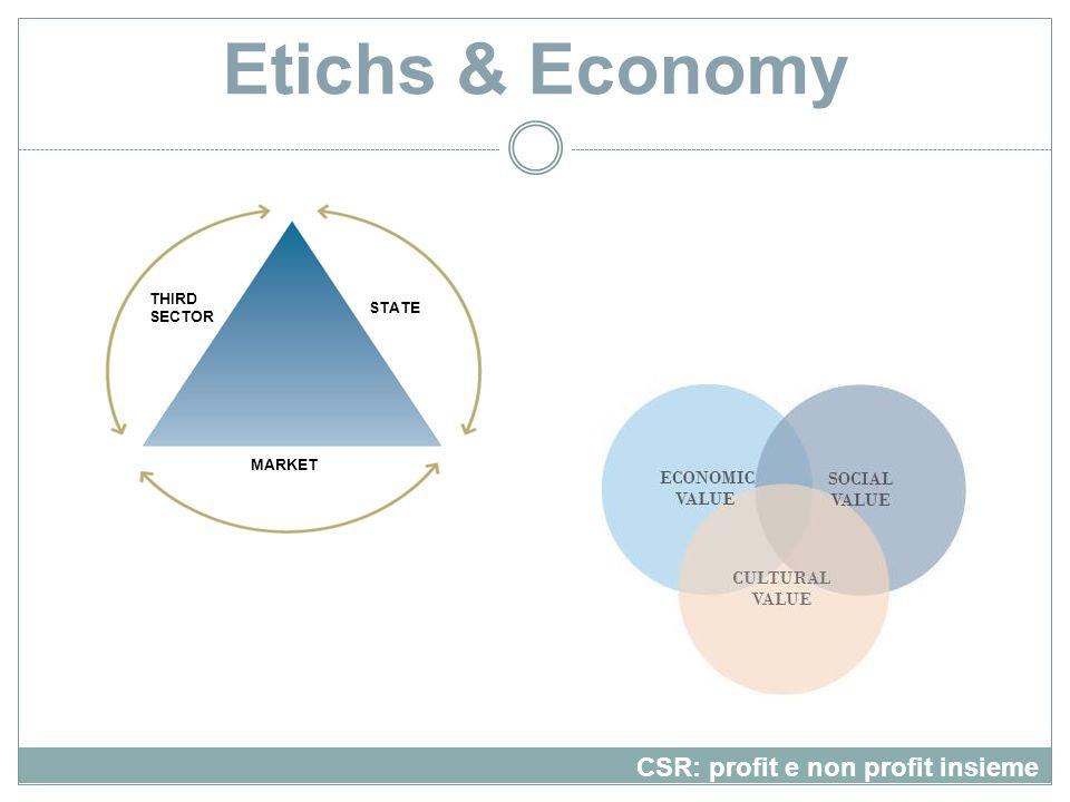 Etichs & Economy CSR: profit e non profit insieme MARKET STATE THIRD SECTOR