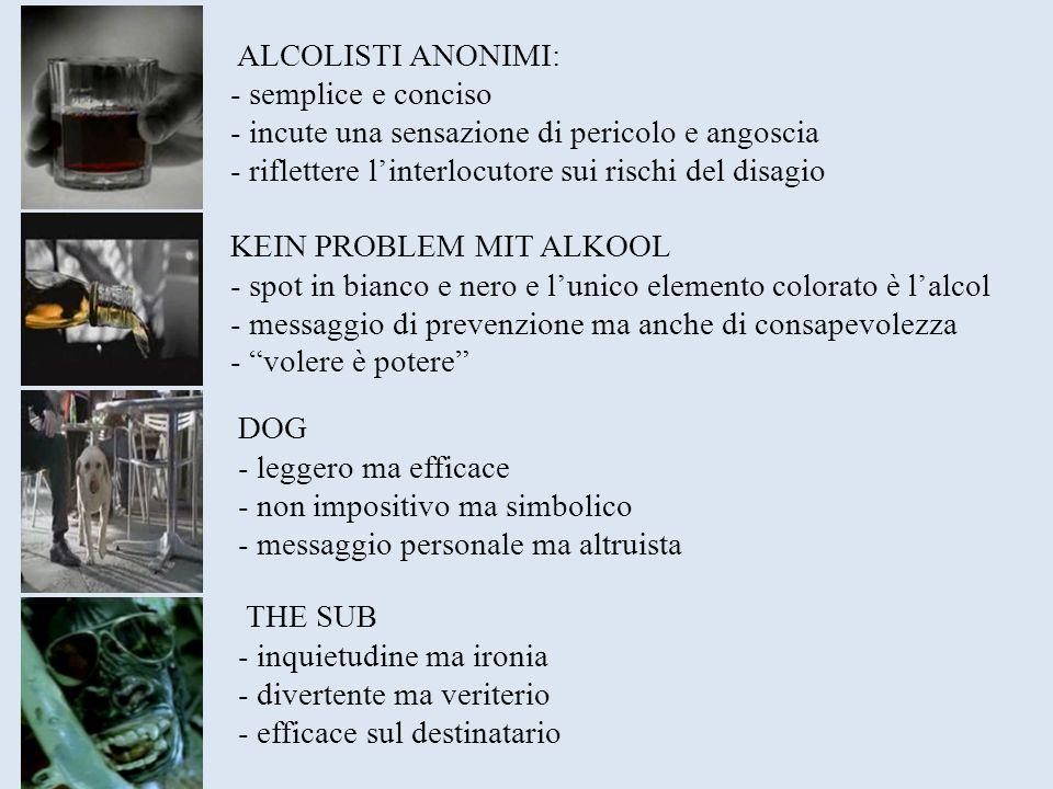 ALCOLISTI ANONIMI: - semplice e conciso - incute una sensazione di pericolo e angoscia - riflettere linterlocutore sui rischi del disagio KEIN PROBLEM