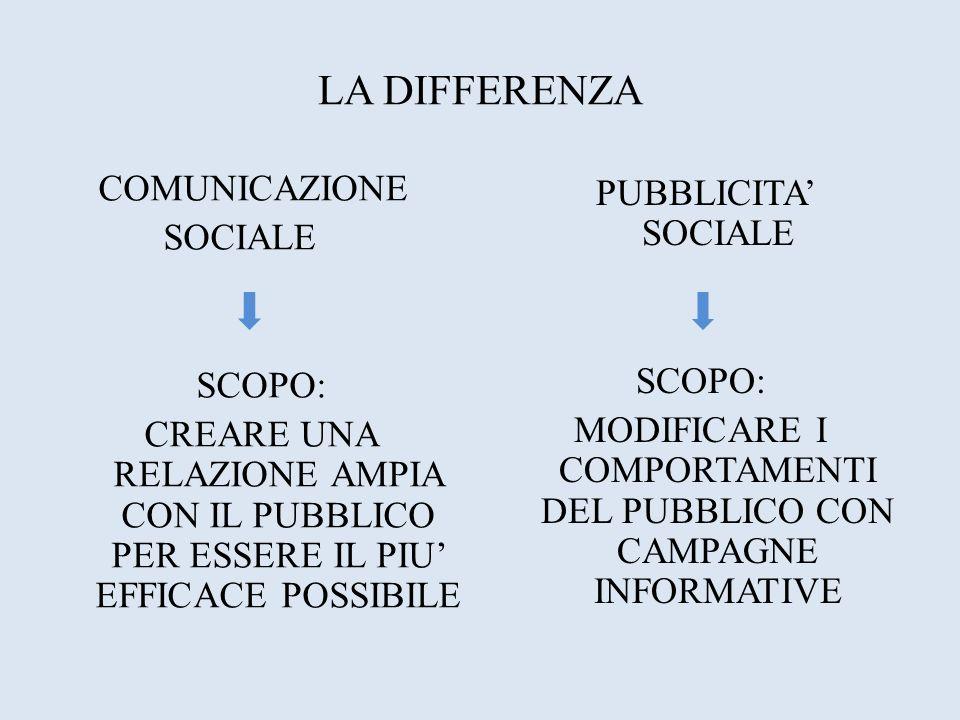 LA DIFFERENZA COMUNICAZIONE SOCIALE SCOPO: CREARE UNA RELAZIONE AMPIA CON IL PUBBLICO PER ESSERE IL PIU EFFICACE POSSIBILE PUBBLICITA SOCIALE SCOPO: M
