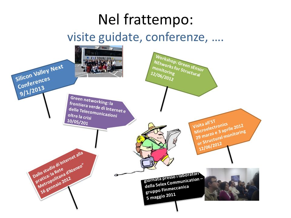 Nel frattempo: visite guidate, conferenze, …. Silicon Valley Next Conferences 9/1/2013 Workshop: Green sEnsor NEtworks for Structural monitoring 12/06