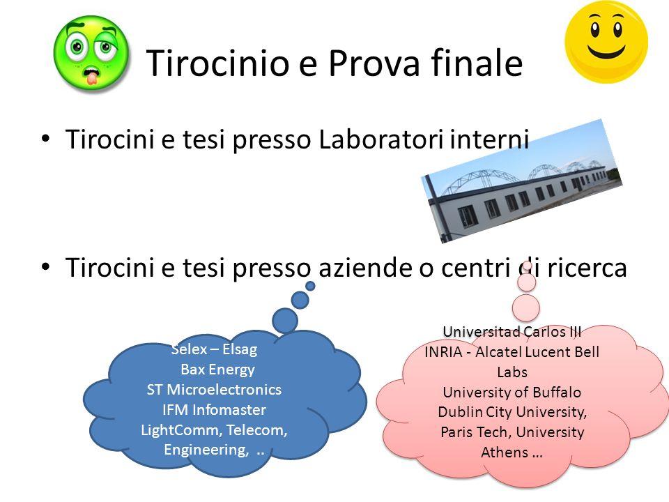 Tirocinio e Prova finale Tirocini e tesi presso Laboratori interni Tirocini e tesi presso aziende o centri di ricerca Selex – Elsag Bax Energy ST Micr