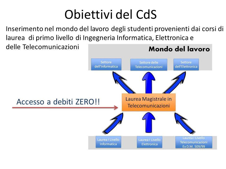 Obiettivi del CdS Inserimento nel mondo del lavoro degli studenti provenienti dai corsi di laurea di primo livello di Ingegneria Informatica, Elettron