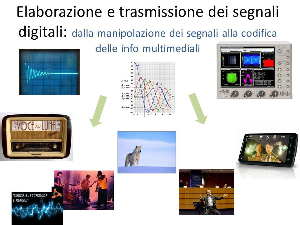 Elaborazione e trasmissione dei segnali digitali: dalla manipolazione dei segnali alla codifica delle info multimediali