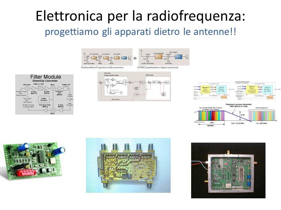Elettronica per la radiofrequenza: progettiamo gli apparati dietro le antenne!!