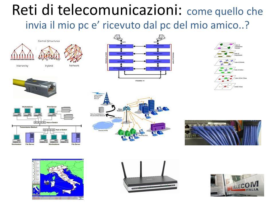 Reti di telecomunicazioni: come quello che invia il mio pc e ricevuto dal pc del mio amico..?