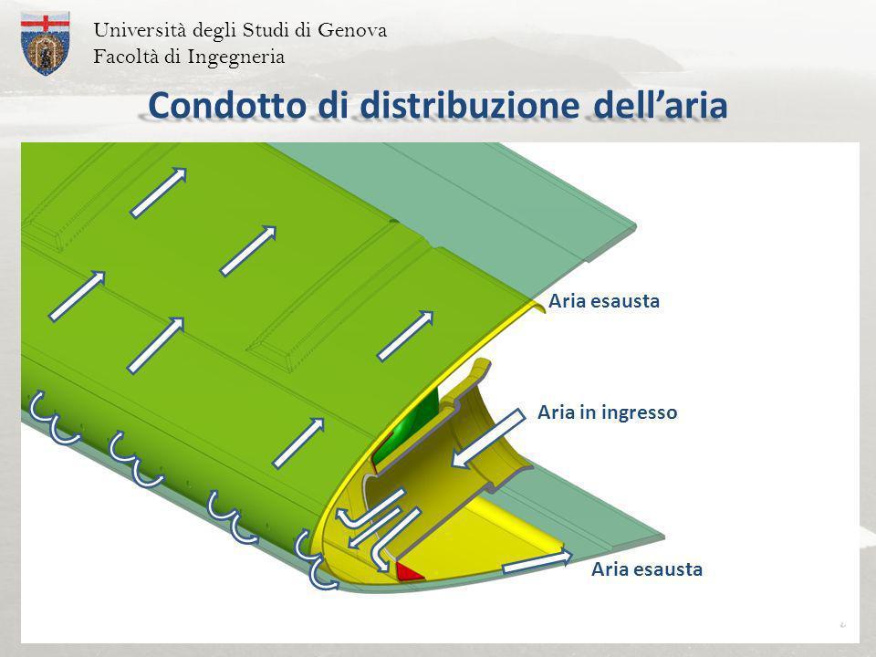Università degli Studi di Genova Facoltà di Ingegneria Condotto di distribuzione dellaria Aria in ingresso Aria esausta
