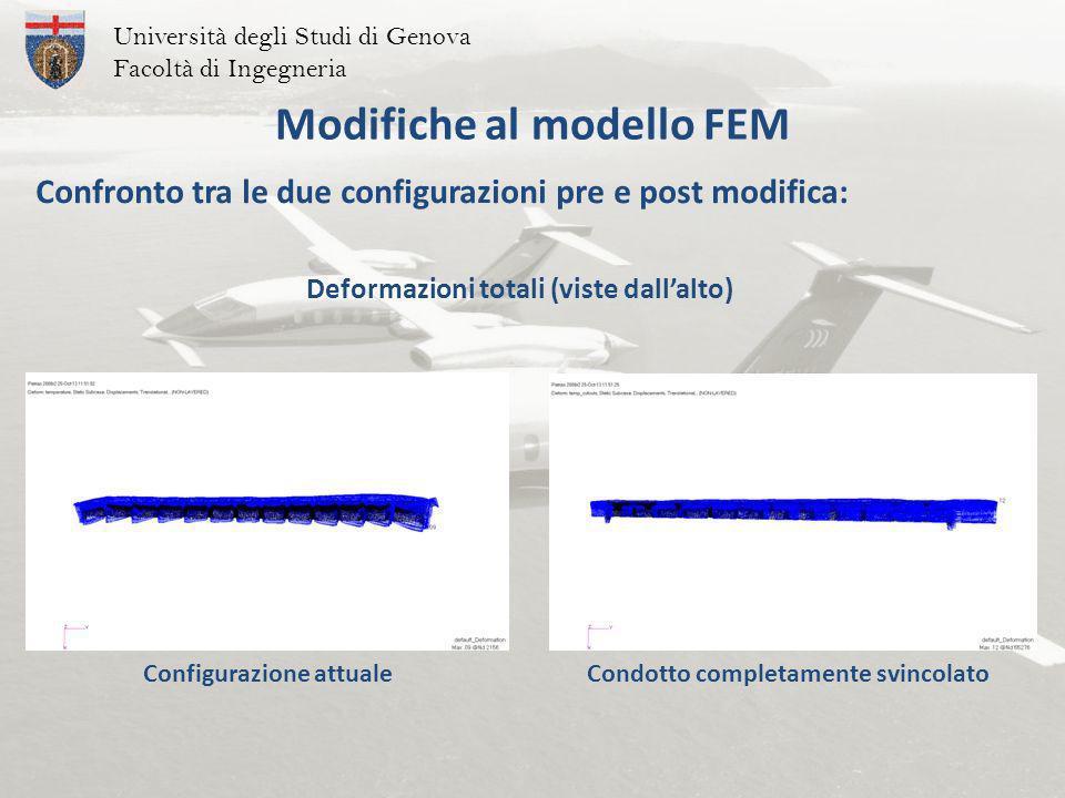 Università degli Studi di Genova Facoltà di Ingegneria Confronto tra le due configurazioni pre e post modifica: Deformazioni totali (viste dallalto) Configurazione attualeCondotto completamente svincolato Modifiche al modello FEM