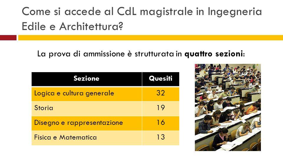 Come si accede al CdL magistrale in Ingegneria Edile e Architettura? La prova di ammissione è strutturata in quattro sezioni: SezioneQuesiti Logica e