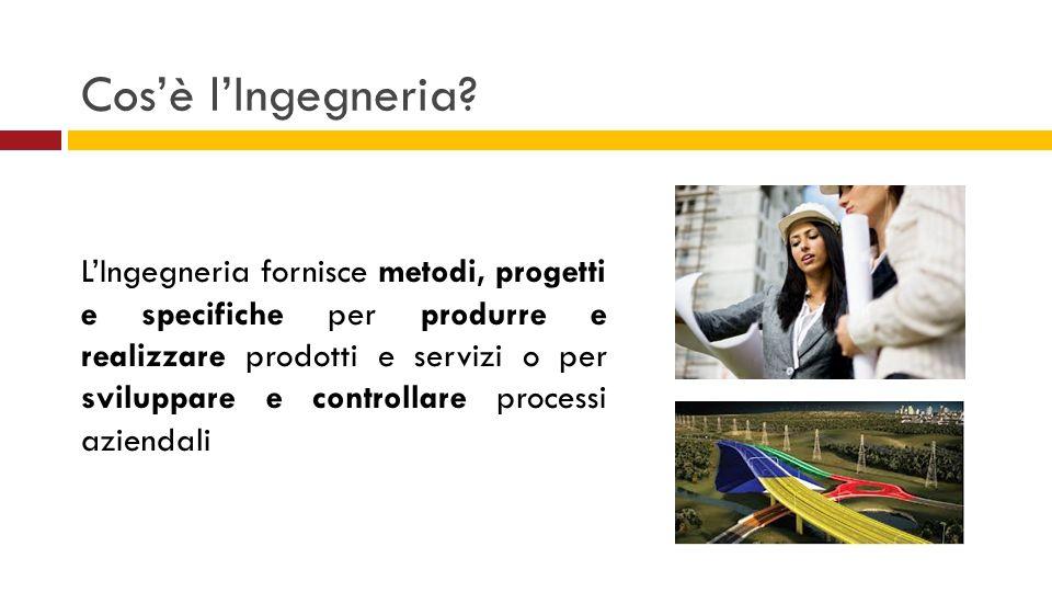 Cosè lIngegneria? LIngegneria fornisce metodi, progetti e specifiche per produrre e realizzare prodotti e servizi o per sviluppare e controllare proce