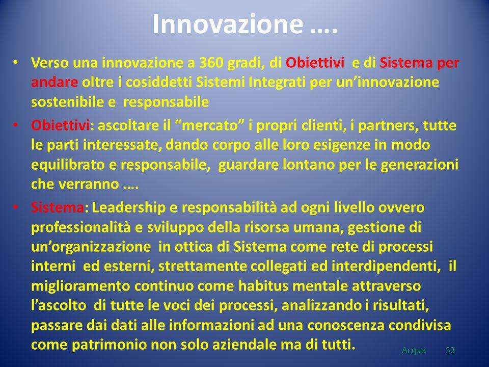 Innovazione …. Verso una innovazione a 360 gradi, di Obiettivi e di Sistema per andare oltre i cosiddetti Sistemi Integrati per uninnovazione sostenib