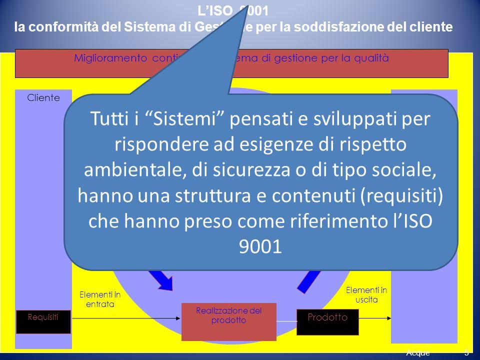 LApproccio EFQM Strumento di Governo per unEccellenza sostenibile nel tempo RISORSE & PARTNERSHIP 9% RISORSE & & PARTNERSHIP 9% GESTIONE DEL PERSONALE 9% GESTIONE DEL PERSONALE 9% POLITICHE & STRATEGIE 8% POLITICHE & & STRATEGIE 8% RISULTATI RELATIVI AL PERSONALE 9% RISULTATI RELATIVI AL CLIENTE 20% RISULTATI RELATIVI ALLA SOCIETA 6% LEADERSHIP 10% PROCESSI 14% RISULTATI CHIAVE DI PERFORMANCE 15% Fattori (50%)Risultati (50%) RISORSE & PARTNERSHIP 9% RISORSE & & PARTNERSHIP GESTIONE DEL PERSONALE 9% PERSONALE POLITICHE & STRATEGIE 8% POLITICHE & & STRATEGIE RISULTATI RELATIVI AL PERSONALE RISULTATI RELATIVI AL CLIENTE RISULTATI RELATIVI ALLA SOCIETA 6% RISULTATI RELATIVI ALLA SOCIETA LEADERSHIP PROCESSI RISULTATI CHIAVE DI PERFORMANCE 15% RISULTATI CHIAVE DI PERFORMANCE RISULTATI CHIAVE DI PERFORMANCE Innovazione e apprendimento Acque 6