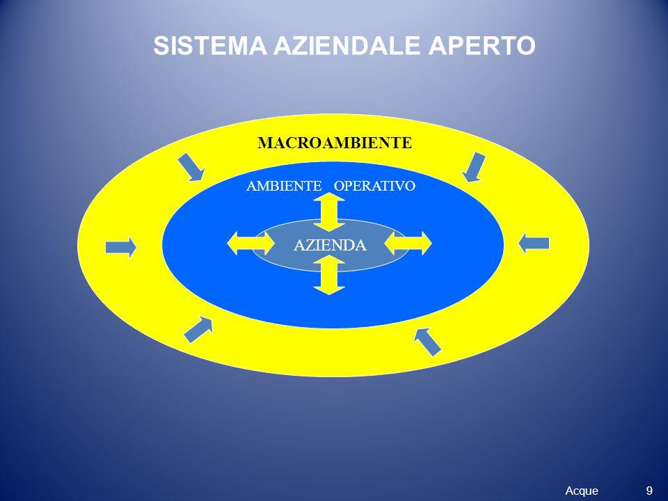 Indice Lesigenza di un cambiamento I Sistemi di Gestione Gli elementi chiave di controllo del Sistema – La gestione e il controllo dei processi – Responsabilità della Direzione e Leadership – Il Miglioramento continuo Le opportunità per linnovazione …….
