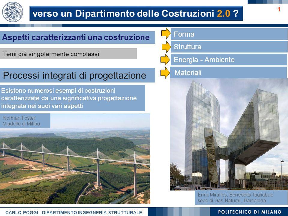 CARLO POGGI - DIPARTIMENTO INGEGNERIA STRUTTURALE 1 verso un Dipartimento delle Costruzioni 2.0 ? Struttura Forma Temi già singolarmente complessi Esi