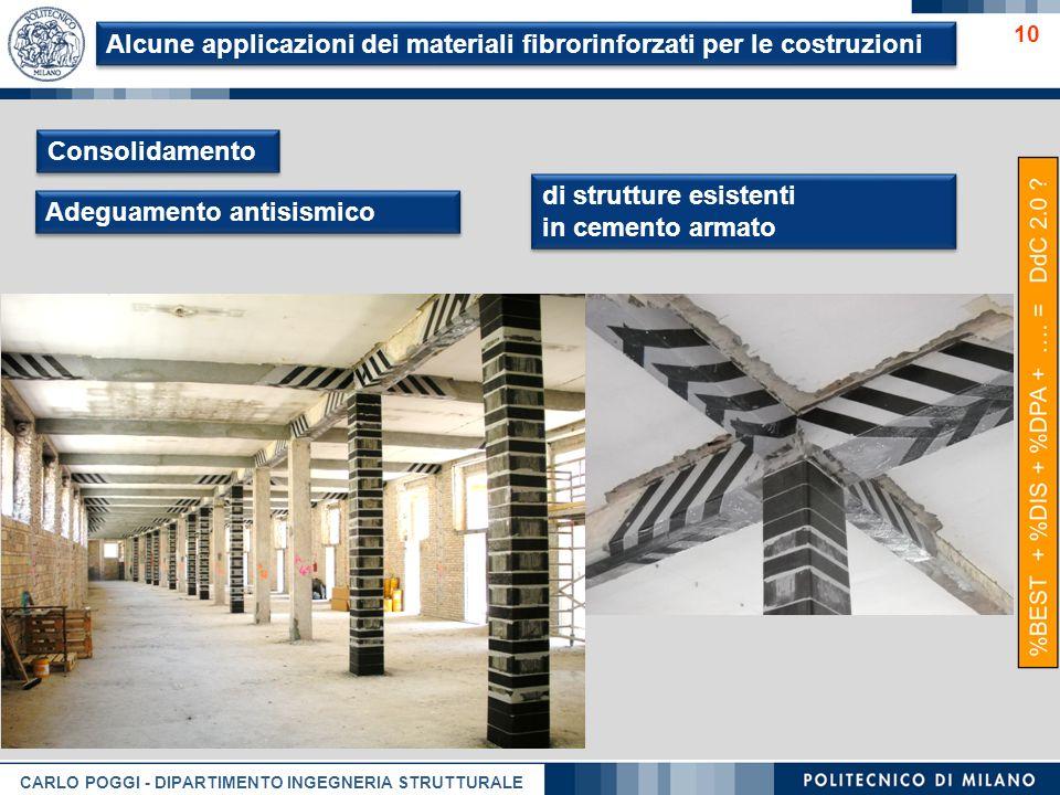 CARLO POGGI - DIPARTIMENTO INGEGNERIA STRUTTURALE 10 Alcune applicazioni dei materiali fibrorinforzati per le costruzioni Consolidamento Adeguamento a