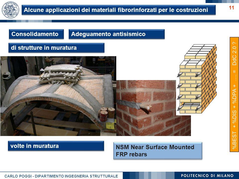 CARLO POGGI - DIPARTIMENTO INGEGNERIA STRUTTURALE 11 Consolidamento Adeguamento antisismico volte in muratura NSM Near Surface Mounted FRP rebars NSM
