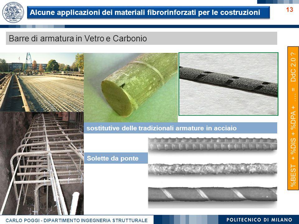 CARLO POGGI - DIPARTIMENTO INGEGNERIA STRUTTURALE 13 Barre di armatura in Vetro e Carbonio Solette da ponte Alcune applicazioni dei materiali fibrorin