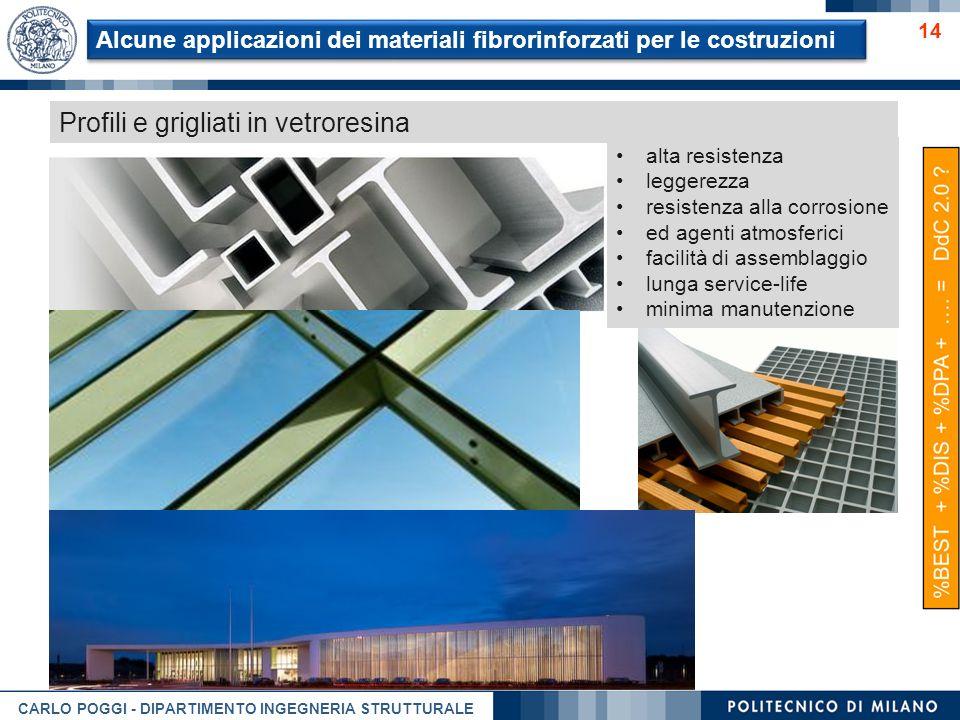 CARLO POGGI - DIPARTIMENTO INGEGNERIA STRUTTURALE 14 Profili e grigliati in vetroresina alta resistenza leggerezza resistenza alla corrosione ed agent