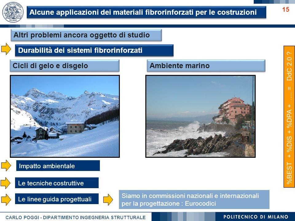 CARLO POGGI - DIPARTIMENTO INGEGNERIA STRUTTURALE 15 Cicli di gelo e disgelo Durabilità dei sistemi fibrorinforzati Ambiente marino Altri problemi anc