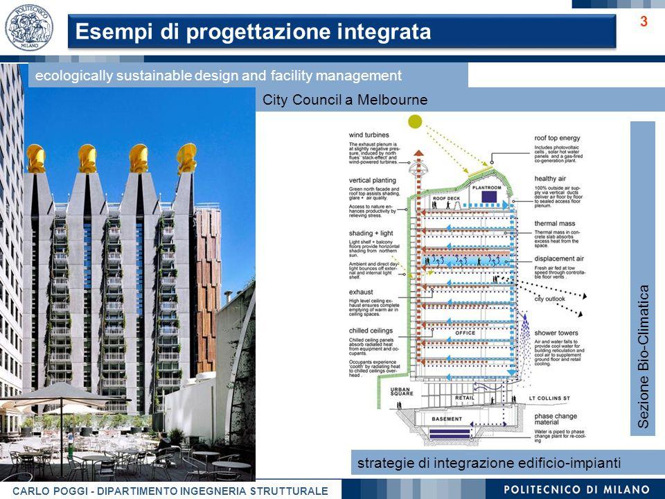 CARLO POGGI - DIPARTIMENTO INGEGNERIA STRUTTURALE 3 ecologically sustainable design and facility management Esempi di progettazione integrata strategi