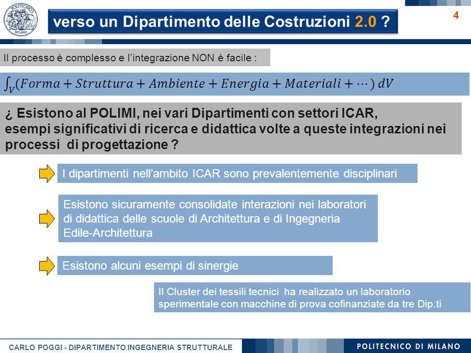 CARLO POGGI - DIPARTIMENTO INGEGNERIA STRUTTURALE 4 verso un Dipartimento delle Costruzioni 2.0 ? ¿ Esistono al POLIMI, nei vari Dipartimenti con sett