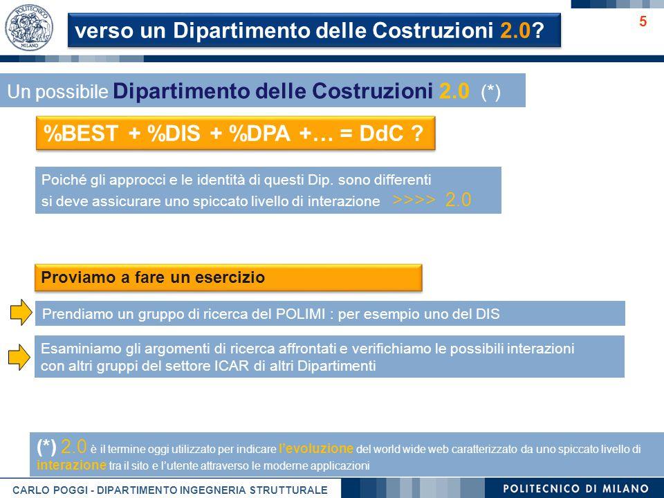 CARLO POGGI - DIPARTIMENTO INGEGNERIA STRUTTURALE 16 Si può fare di meglio .
