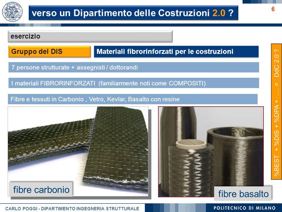 CARLO POGGI - DIPARTIMENTO INGEGNERIA STRUTTURALE 6 Materiali fibrorinforzati per le costruzioni Fibre e tessuti in Carbonio, Vetro, Kevlar, Basalto c