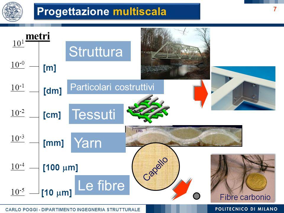 CARLO POGGI - DIPARTIMENTO INGEGNERIA STRUTTURALE 7 10 -5 10 -4 10 -3 10 -2 10 -1 10 -0 metri [mm] [100 m] [10 m] [cm] Struttura Particolari costrutti