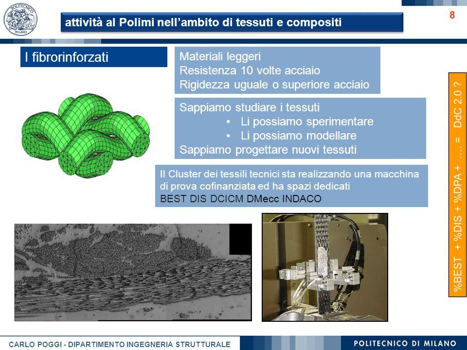 CARLO POGGI - DIPARTIMENTO INGEGNERIA STRUTTURALE 9 9 al POLIMI abbiamo attrezzature sperimentali per studiare Materiali (fibre, tessuti e compositi) Materiali (fibre, tessuti e compositi) Elementi strutturali Strutture al vero
