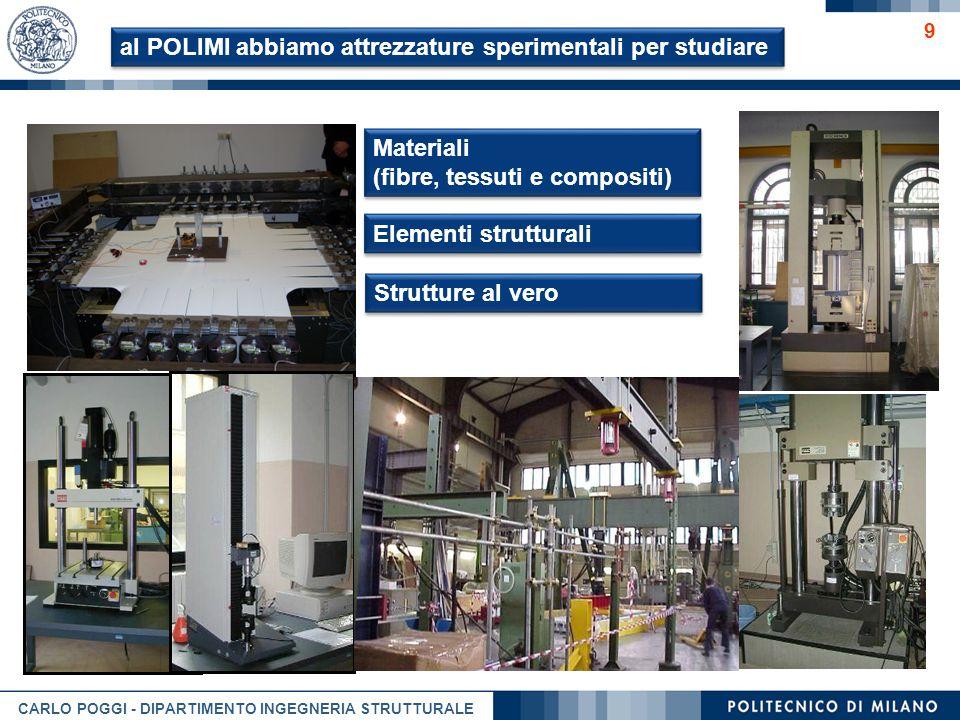 CARLO POGGI - DIPARTIMENTO INGEGNERIA STRUTTURALE 9 9 al POLIMI abbiamo attrezzature sperimentali per studiare Materiali (fibre, tessuti e compositi)