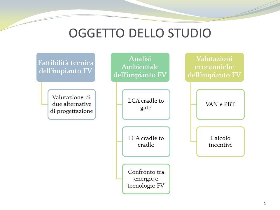 OGGETTO DELLO STUDIO Fattibilità tecnica dellimpianto FV Valutazione di due alternative di progettazione Analisi Ambientale dellimpianto FV LCA cradle