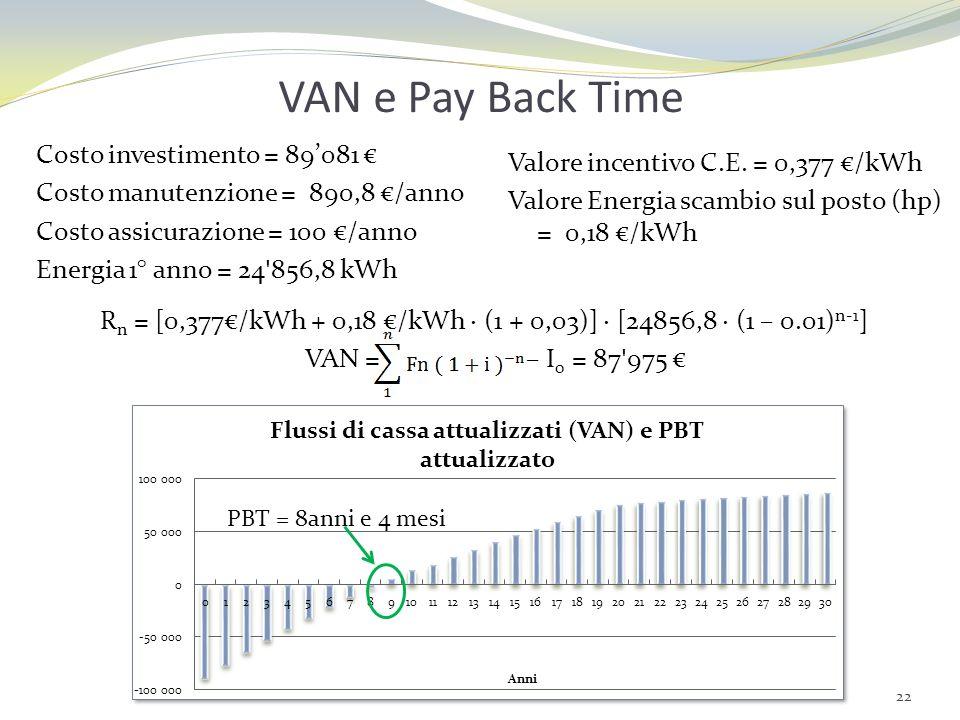 VAN e Pay Back Time Costo investimento = 89081 Costo manutenzione = 890,8 /anno Costo assicurazione = 100 /anno Energia 1° anno = 24'856,8 kWh 22 Valo
