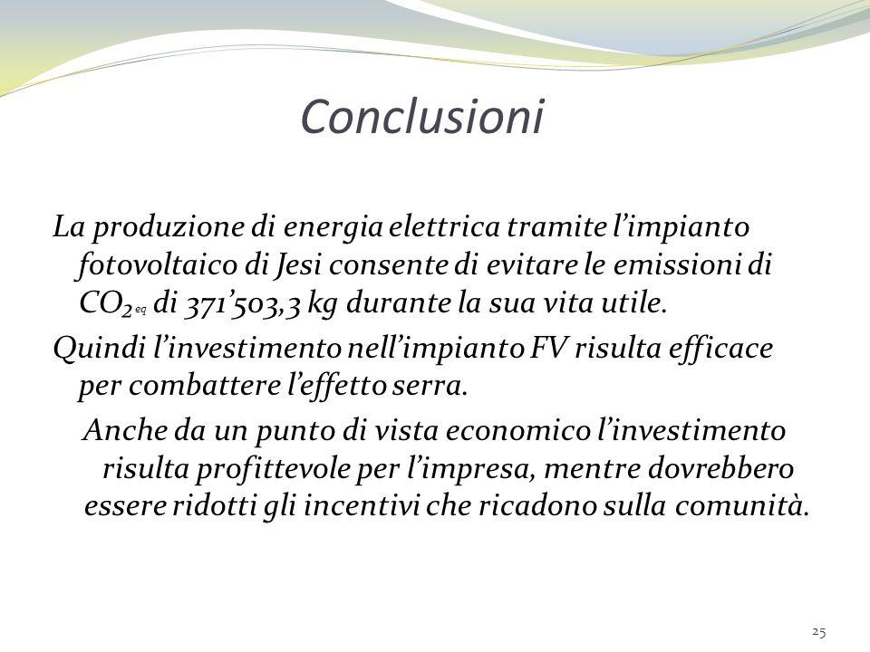 Conclusioni La produzione di energia elettrica tramite limpianto fotovoltaico di Jesi consente di evitare le emissioni di CO eq di 371503,3 kg durante