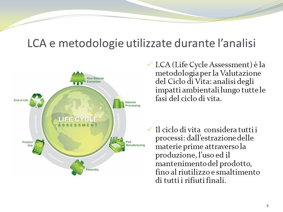 LCA e metodologie utilizzate durante lanalisi LCA (Life Cycle Assessment) è la metodologia per la Valutazione del Ciclo di Vita: analisi degli impatti