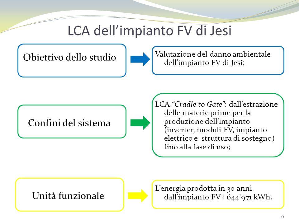 LCA dellimpianto FV di Jesi Obiettivo dello studio Confini del sistema Unità funzionale Valutazione del danno ambientale dellimpianto FV di Jesi; LCA