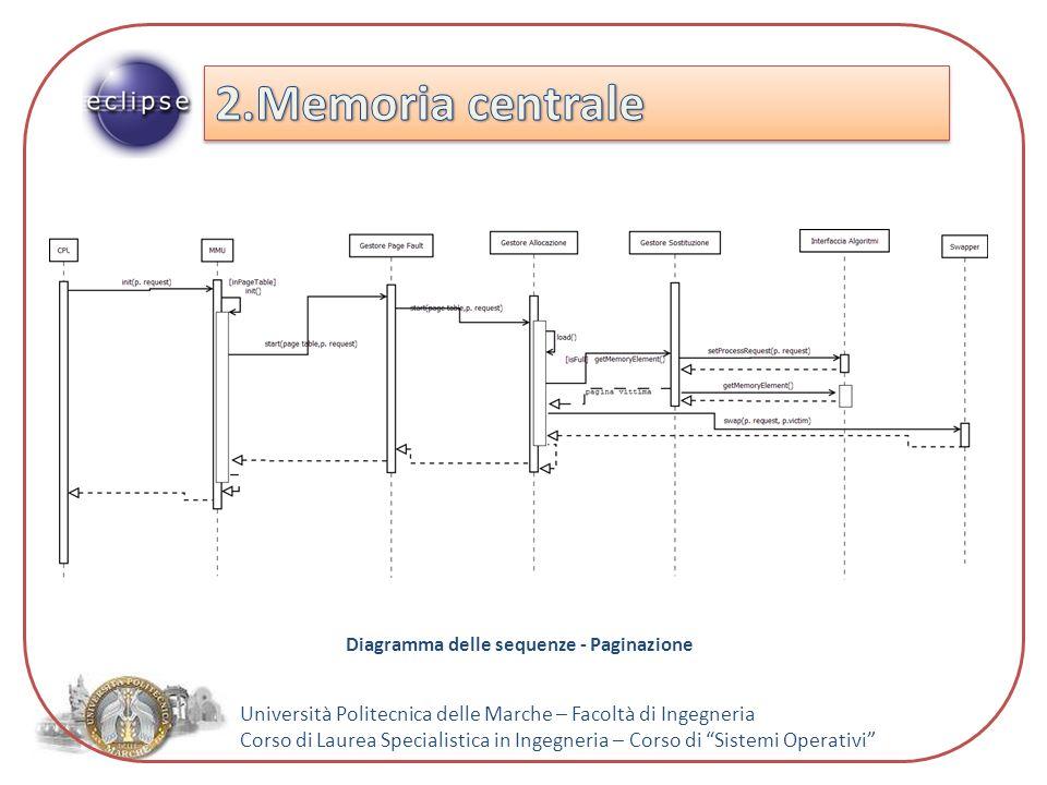 Università Politecnica delle Marche – Facoltà di Ingegneria Corso di Laurea Specialistica in Ingegneria – Corso di Sistemi Operativi Diagramma delle sequenze - Paginazione