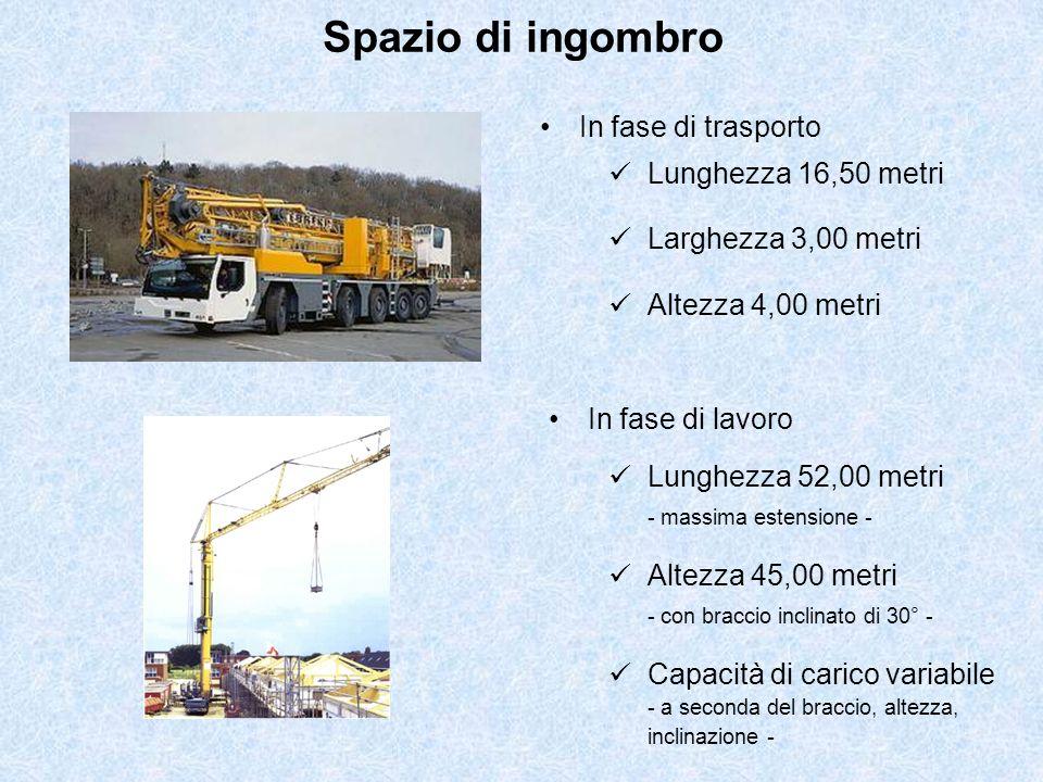 Spazio di ingombro In fase di trasporto In fase di lavoro Lunghezza 16,50 metri Larghezza 3,00 metri Altezza 4,00 metri Lunghezza 52,00 metri - massim