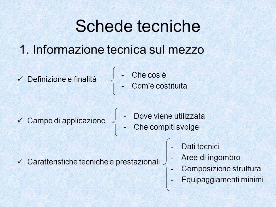 Schede tecniche 1. Informazione tecnica sul mezzo Definizione e finalità Campo di applicazione Caratteristiche tecniche e prestazionali -Che cosè -Com