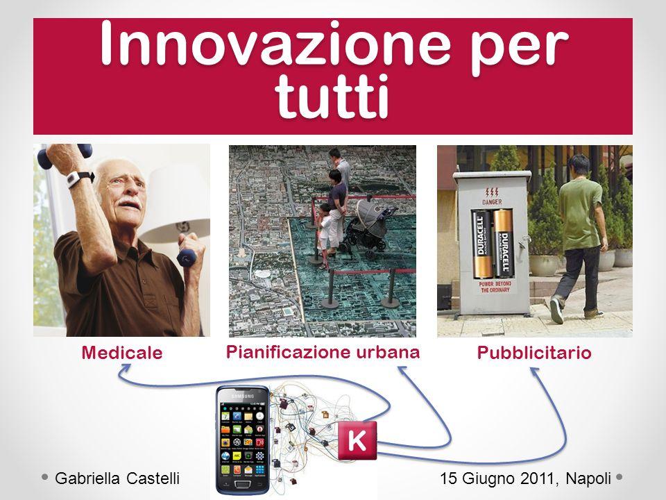 Piano di sviluppo 15 Giugno 2011, Napoli Gabriella Castelli Mese 1 Accesso ai Dispositivi 3000 dispositivi Mese 3Mese 9 Algoritmi di Mining 20000 250 gg uomo Sviluppo interfaccia 7000 100 gg uomo