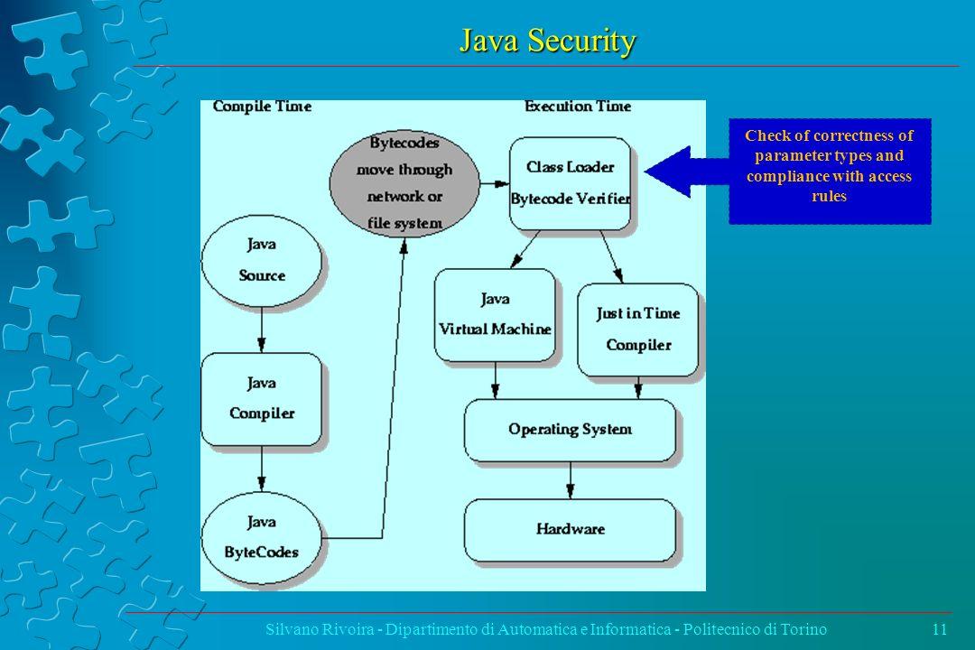 Java Security Silvano Rivoira - Dipartimento di Automatica e Informatica - Politecnico di Torino11 Check of correctness of parameter types and complia