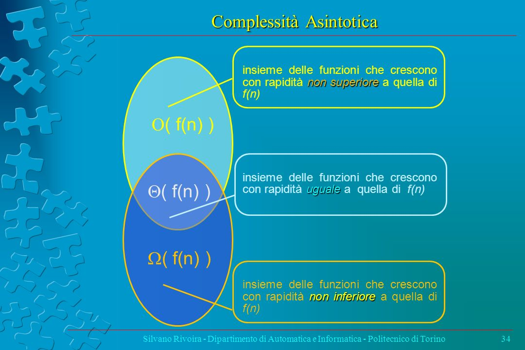 Complessità Asintotica Silvano Rivoira - Dipartimento di Automatica e Informatica - Politecnico di Torino34 non superiore insieme delle funzioni che c