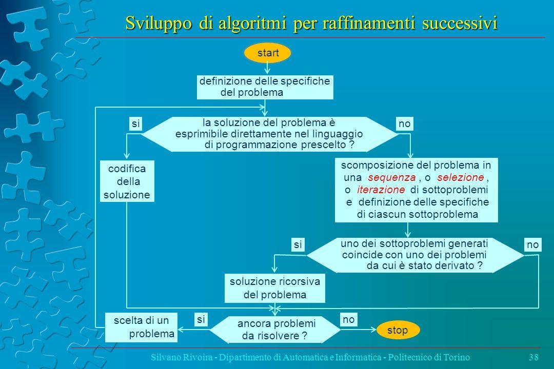 Sviluppo di algoritmi per raffinamenti successivi Silvano Rivoira - Dipartimento di Automatica e Informatica - Politecnico di Torino38 definizione del