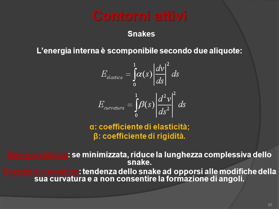 Contorni attivi 20 Snakes Lenergia interna è scomponibile secondo due aliquote: α: coefficiente di elasticità; β: coefficiente di rigidità. Energia el