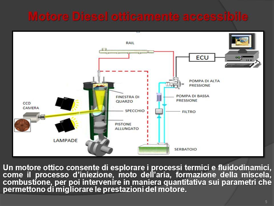 Motore Diesel otticamente accessibile 5 Un motore ottico consente di esplorare i processi termici e fluidodinamici, come il processo diniezione, moto