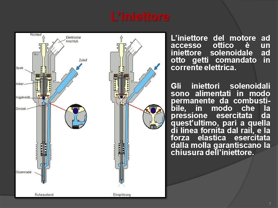 Contorni attivi 18 Le tecniche di individuazione del contorno sono attualmente usati in diversi ambiti: visione robotica, riconoscimento facciale e delle impronte digitali, analisi di immagini mediche.