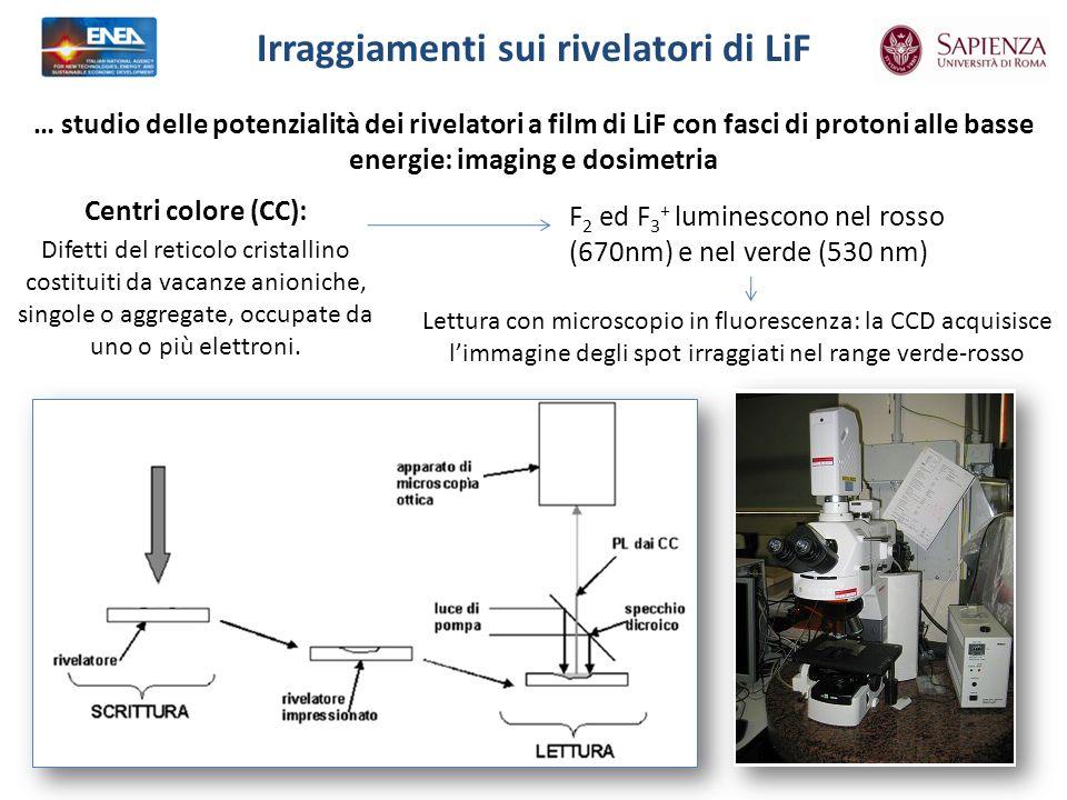 Irraggiamenti sui rivelatori di LiF Centri colore (CC): Difetti del reticolo cristallino costituiti da vacanze anioniche, singole o aggregate, occupate da uno o più elettroni.